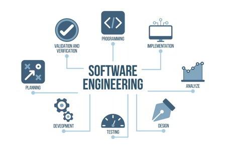 Curso de Diseño de pruebas de software