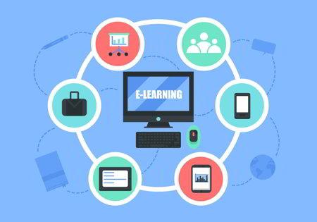 Curso de Educación y recursos didácticos con e-learning