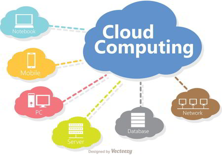 Curso online de Cloud Computing