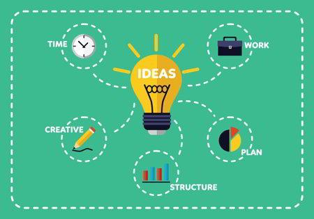 Curso de Creatividad e innovación empresarial y profesional
