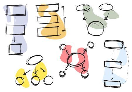 Curso de Dirección estratégica y marketing en gestión de proyectos